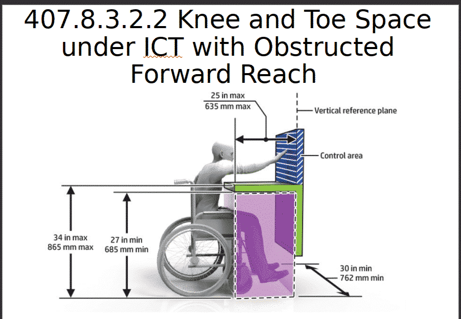 Knee and toe space